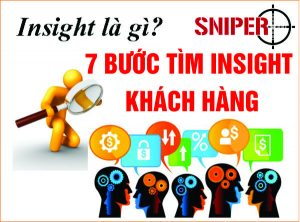 7 Bước tìm insight khách hàng