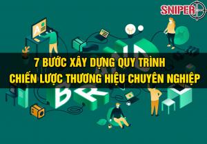 7-buoc-xay-dung-quy-trinh-chien-luoc-thuong-hieu-chuyen-nghiep