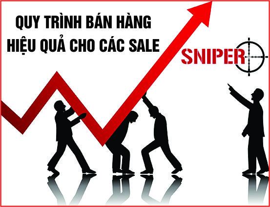 Quy trình bán hàng hiệu quả cho các sale